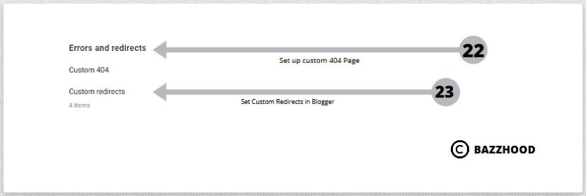 Set Custom Redirects in Blogger