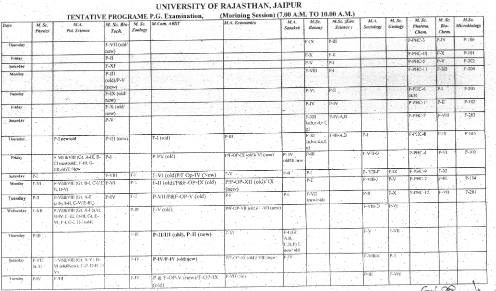 Uniraj MSc Time Table 2018 यहां देखें Rajasthan University