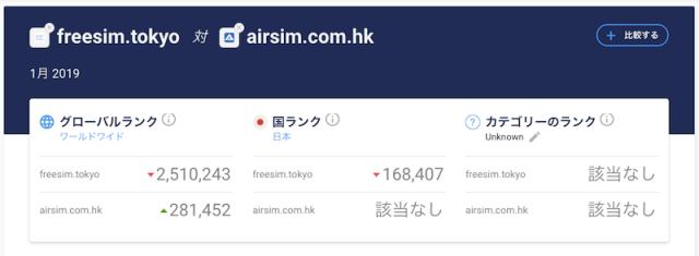 AIRSIM香港サイトとの比較