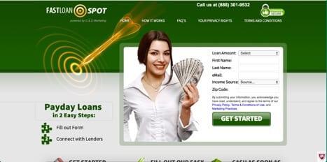 fast loan spot
