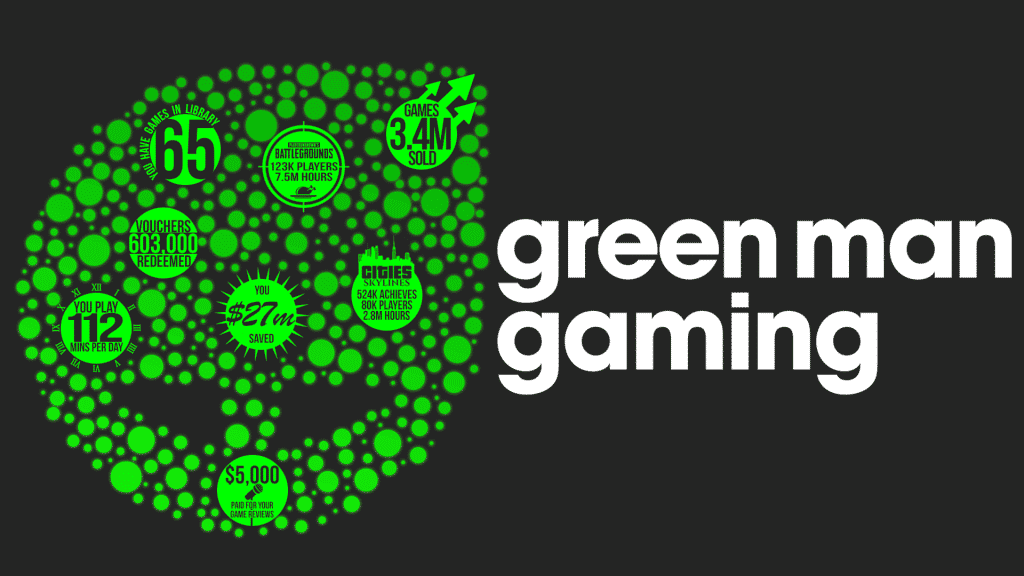 7 Online Game Store Sites Like GreenManGaming
