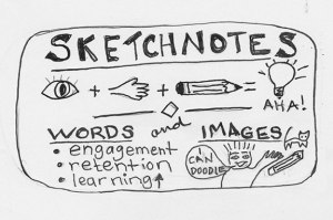 Sketchnoting in School for Increased Retention and Understanding