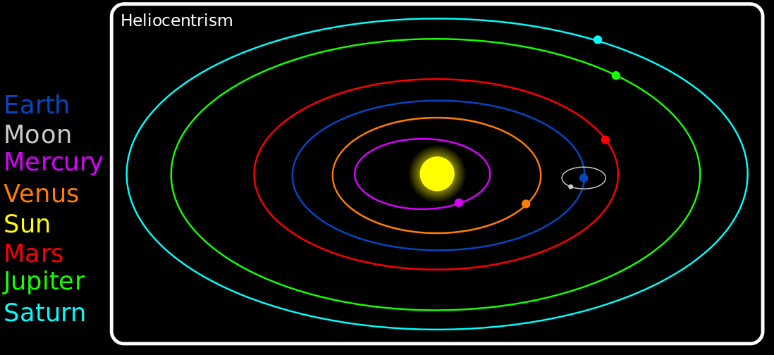Are Most Comets Where Located