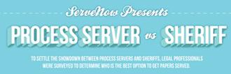 Process Server vs. Sheriff