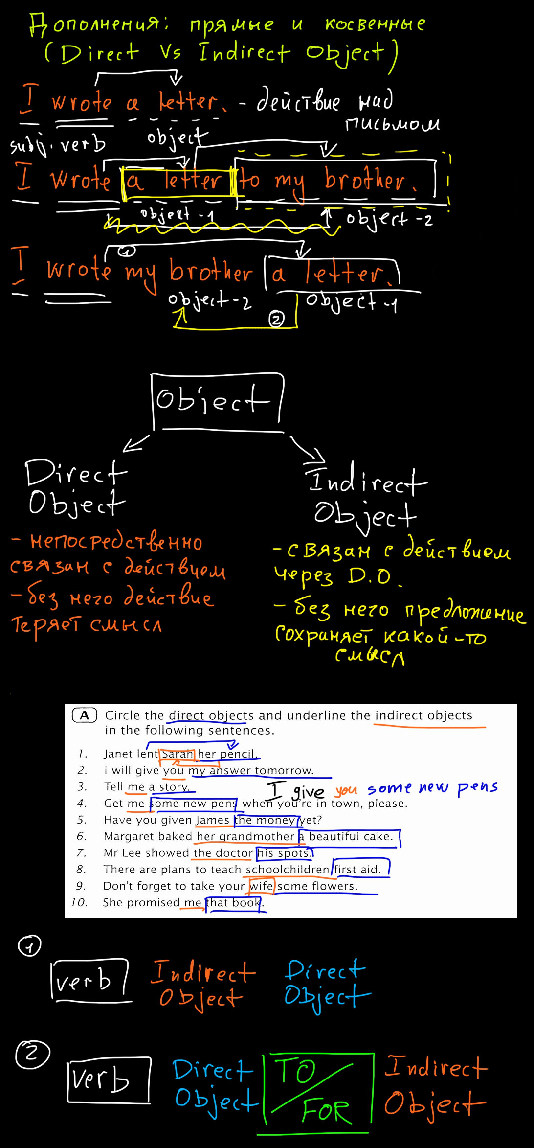 Direct Vs Indirect Object