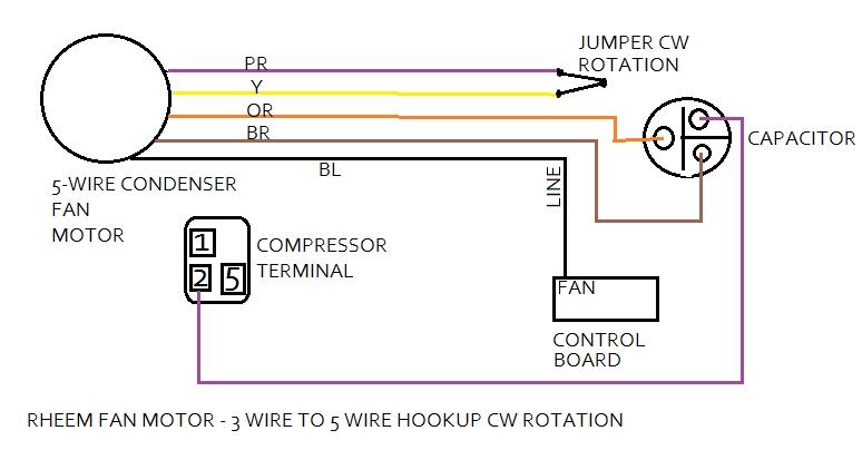 Rheem Heat Pump Air Conditioner