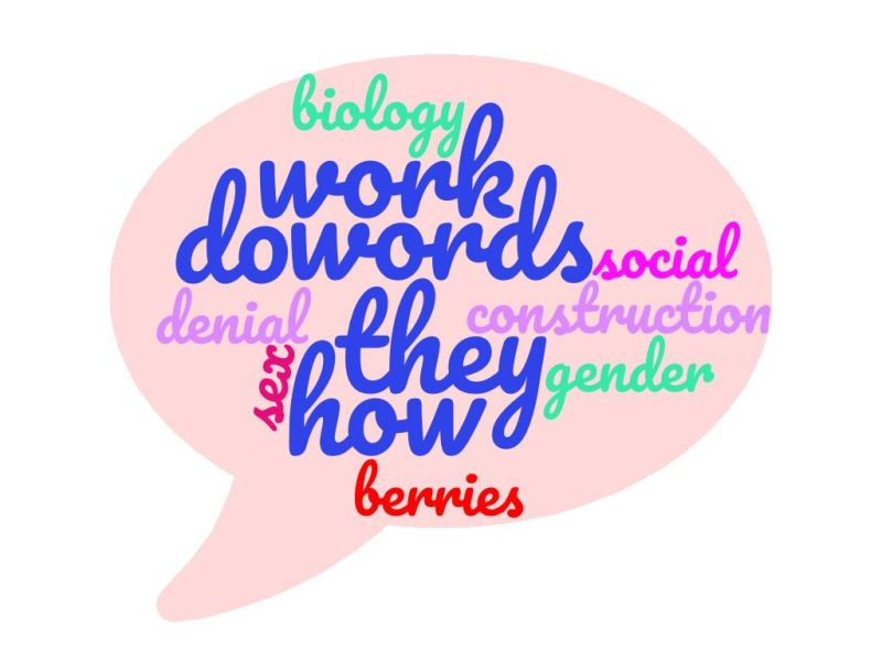 "Wordcloud with keywords from the text like ""words, how do they work"""