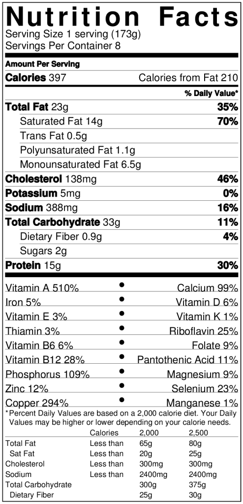 Nutrition Facts for an 1/8 of the casserole... see below for transcription...