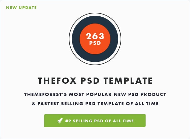 TheFox is Most Popular PSD Template on Themeforest