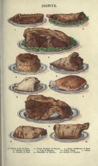A free public domain vintage illustration of meat roasts and muttons