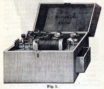 This is a free vintage scientific illustration of a medical Electronic Machine from the 1860s