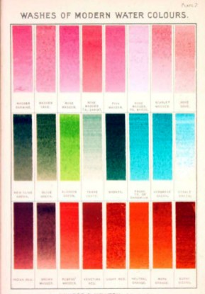 This is a free antique illustration of a beautiful vintage color mixing chart