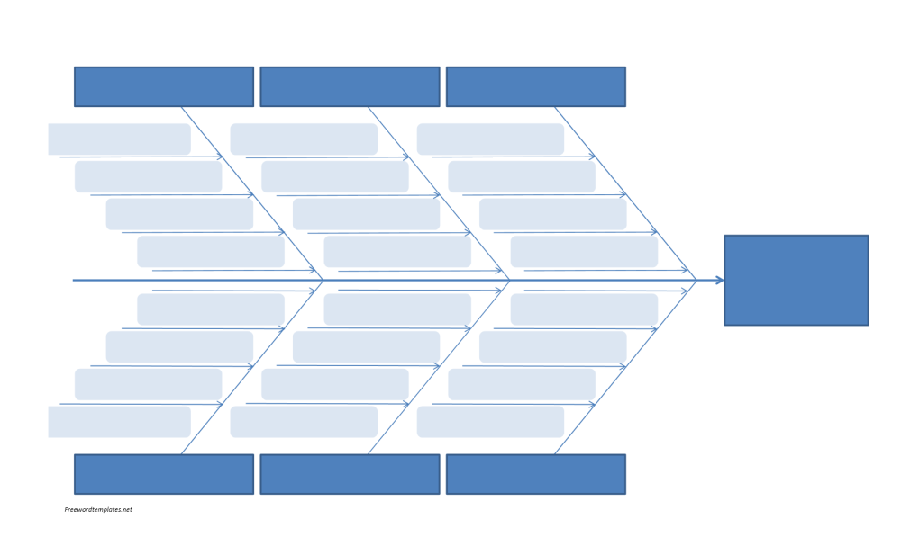 medium resolution of fishbone diagram freewordtemplates net