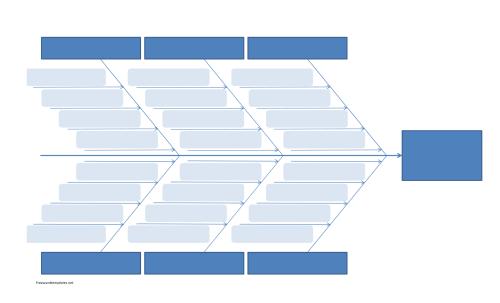 small resolution of fishbone diagram freewordtemplates net