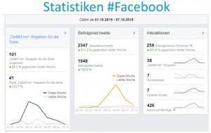 FB-Stats1