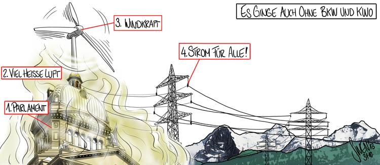 Heissluft - Parlament = Strom für alle