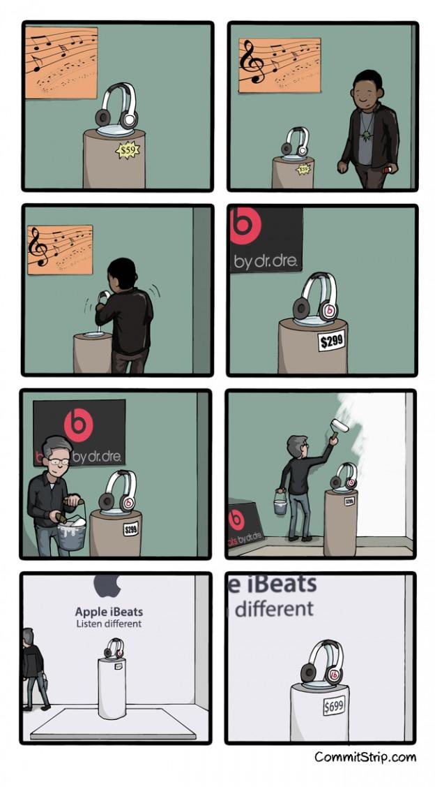 Apple kauft Beats
