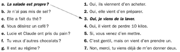 Practice French tip for past tense