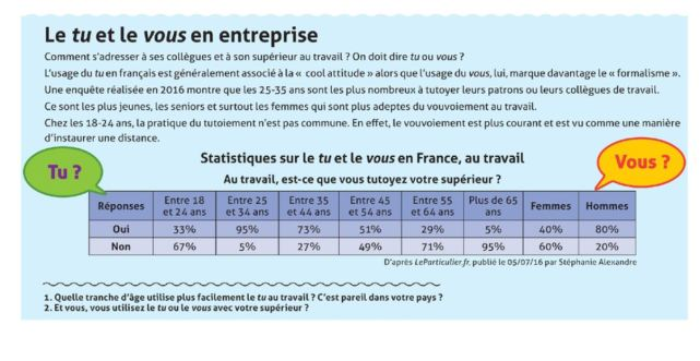 French rules in business