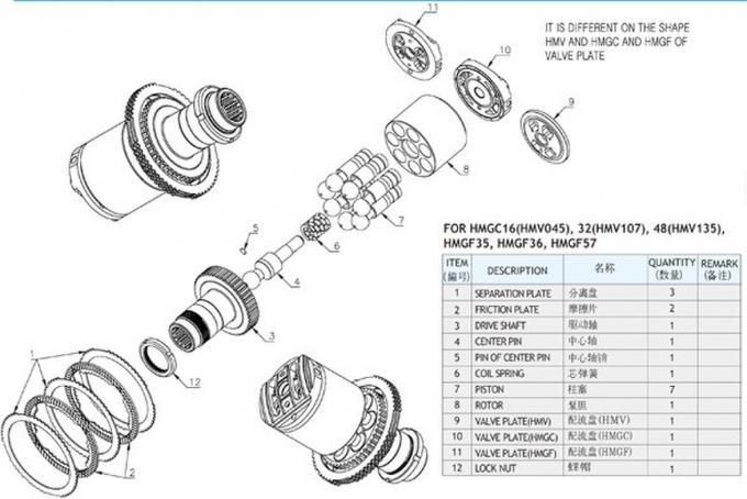Pièces de moteur de pompe d'excavatrice de Hitachi