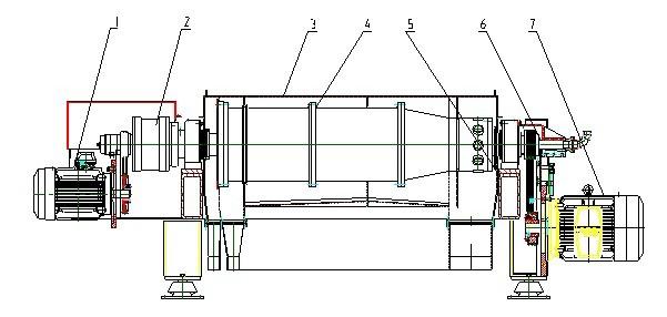 Centrifugeuse anti-corrosive conçue de décanteur de 3