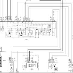 Citroen C5 Airbag Wiring Diagram Surveillance Camera Block Xantia Schematic Xsara Xe Radio