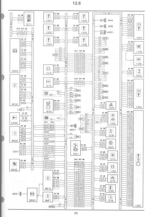 small resolution of citroen xm v6 wiring diagram wiring diagram blog citroen xm v6 wiring diagram