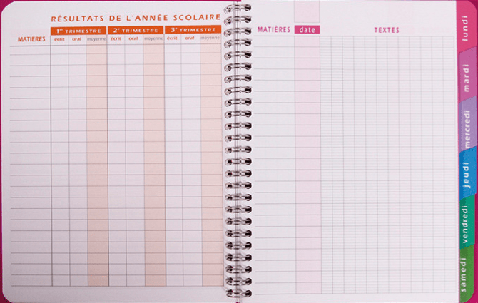 School Supplies – Today's French