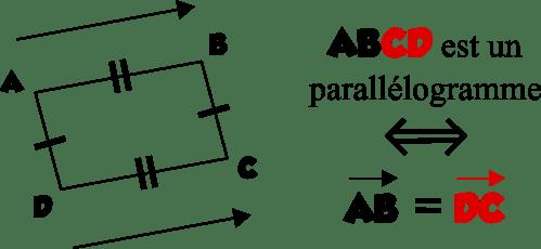 vecteurs égaux parallélogramme