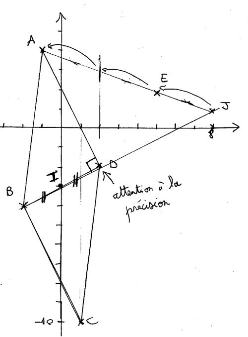 géométrie, vecteurs, milieux, triangles, parallèlogramme, triangle