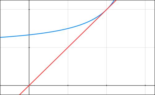 Suites, fonction, récurrence, convergence, arithmétique, terminale