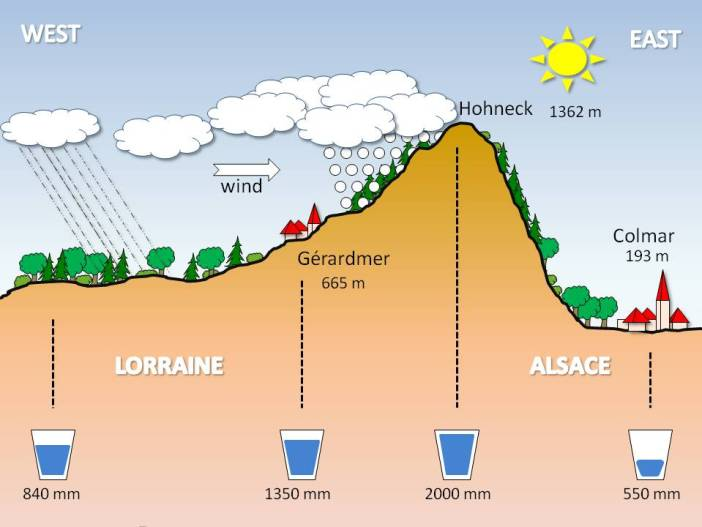 Map Of France Mountains.Why You Should Visit The Vosges Mountains French Moments