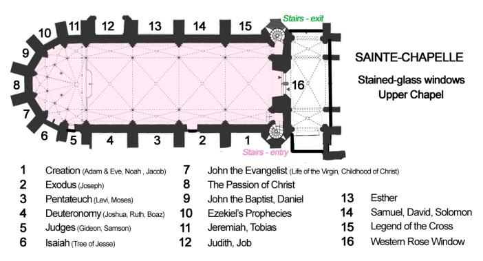 Sainte-Chapelle floorplan by French Moments