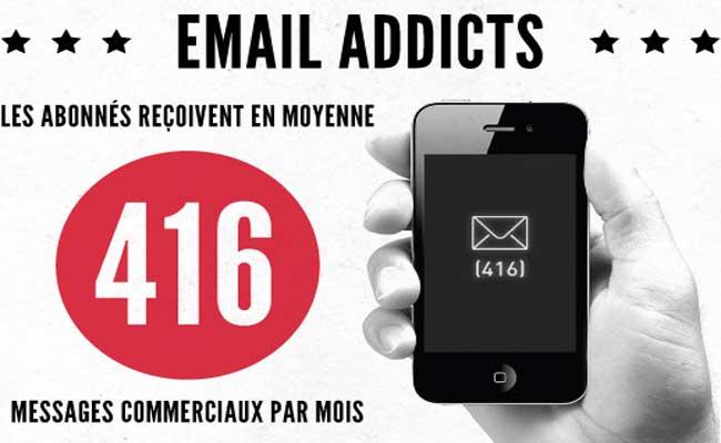 email-addict
