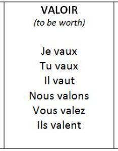 How to conjugate french verbs in ir pouvoir valoir vouloir also without losing your mind rh frenchyourway