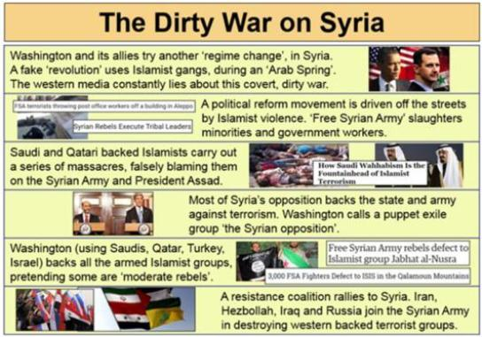 A guerra na Síria, uma longa confrontação entre hegemonia unipolare a emergência multilateral