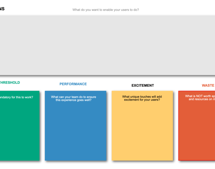 Use this template to organize your tasks based on your principal user's intentions. This should help you prioritize what is most important to the user when completing your projects.
