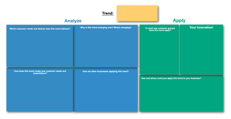 Use this template to analyze current market trends and locate opportunities to capitalize on them.