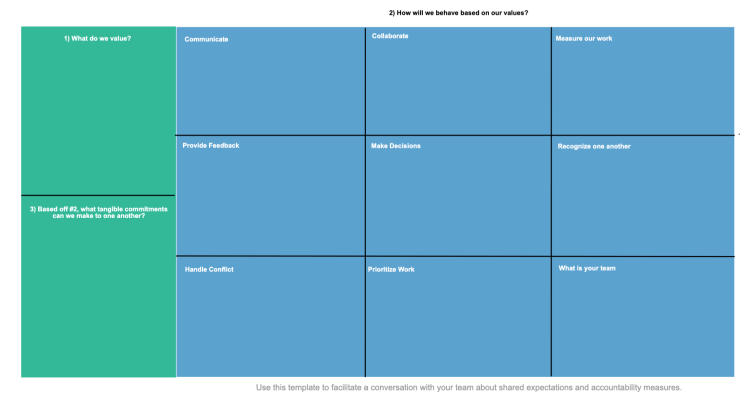 Use this template to clarify expectations and goals with your team. You should be able to use this to better understand each other's viewpoints and make tangible commitments to each other going forward.