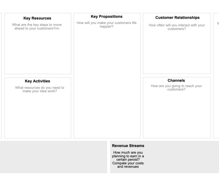 Business Model Canvas providing a streamlined way for teams to analyze their business plan.