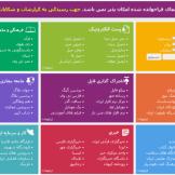 Iran: error message when visiting blocked site
