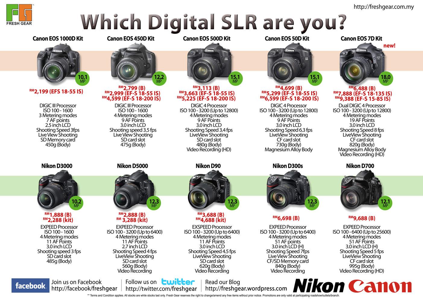 Digital-SLR-Camera-Flyer-ver200911