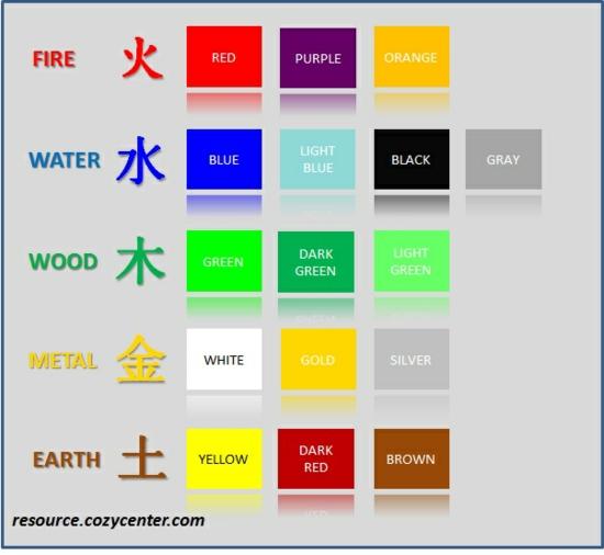 Feng Shui Farben im Schlafzimmer  vertrauen Sie Ihrer