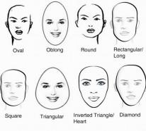 Frisuren Für Runde Gesichter Die Ratschläge Der Experten