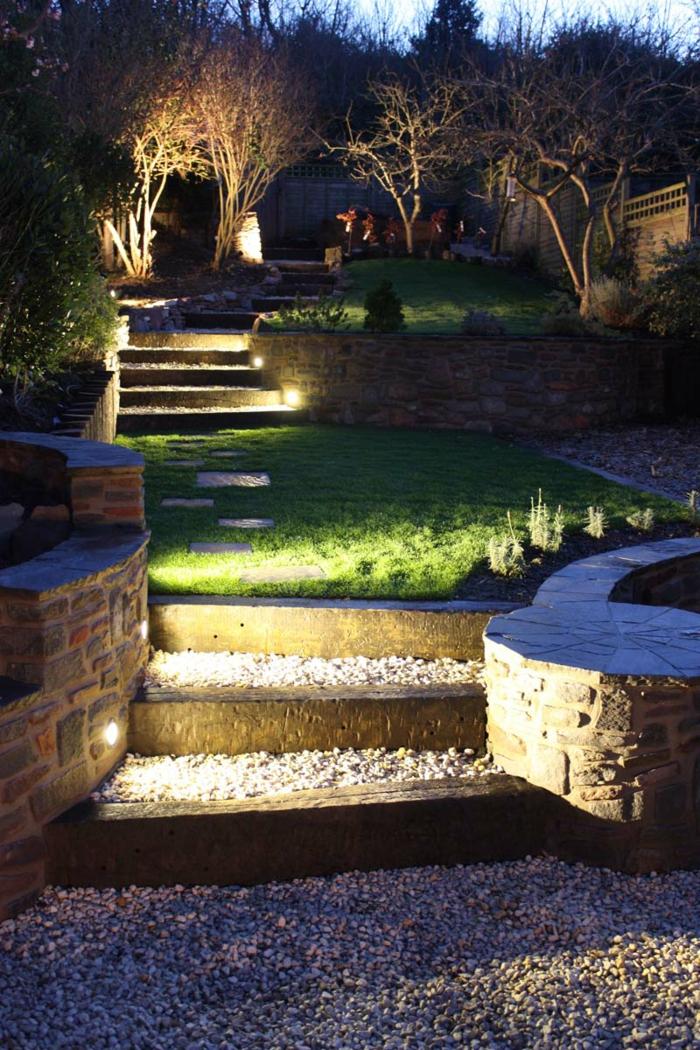 80 Gartengestaltung Vorschlge  Einfach aber erfolgreich