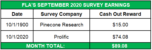 September 2020 Survey Earnings