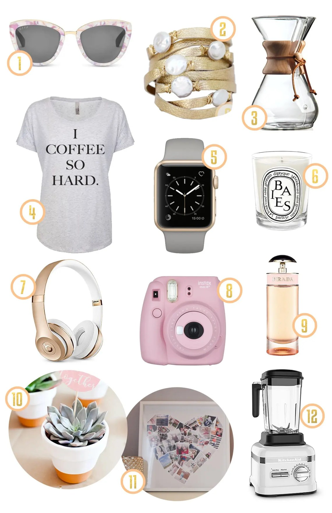 12+ Gifts Mom Will Love in Every Budget... a mother's day gift guide for 2017!!