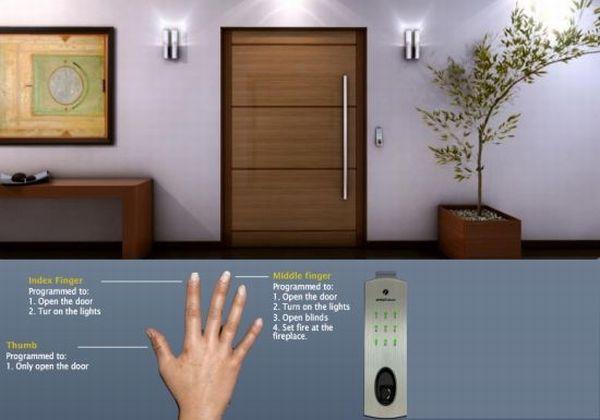 smart door xyLqV 1822 Smart Door with Fingerprint Login