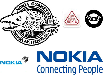 The Evolution of Nokia Logo