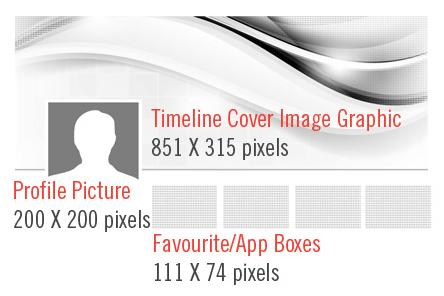 Social Media Image Size Guide: Facebook, Twitter, Pinterest, LinkedIn, YouTube, Google +
